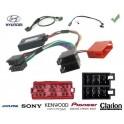 COMMANDE VOLANT Hyundai Santa-Fe 2 0 CRDI 2010-2013 - Pour Pioneer complet avec interface specifique