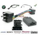 COMMANDE VOLANT Skoda Octavia 2000-2004 ISO - Pour SONY complet avec interface specifique